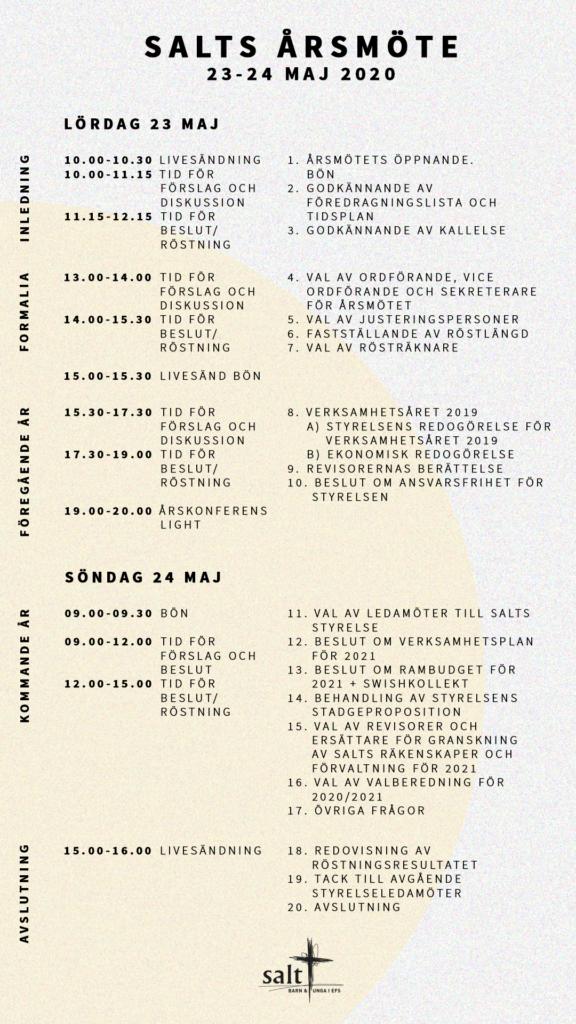 program-årsmöte-2020-stories-1